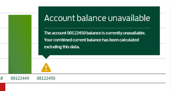 Account balance unavailable